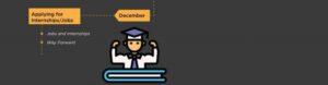 شروع کارآموزی و فعالیت در علم داده - دانشمند داده