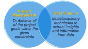 علم داده و مدیریت پروژه